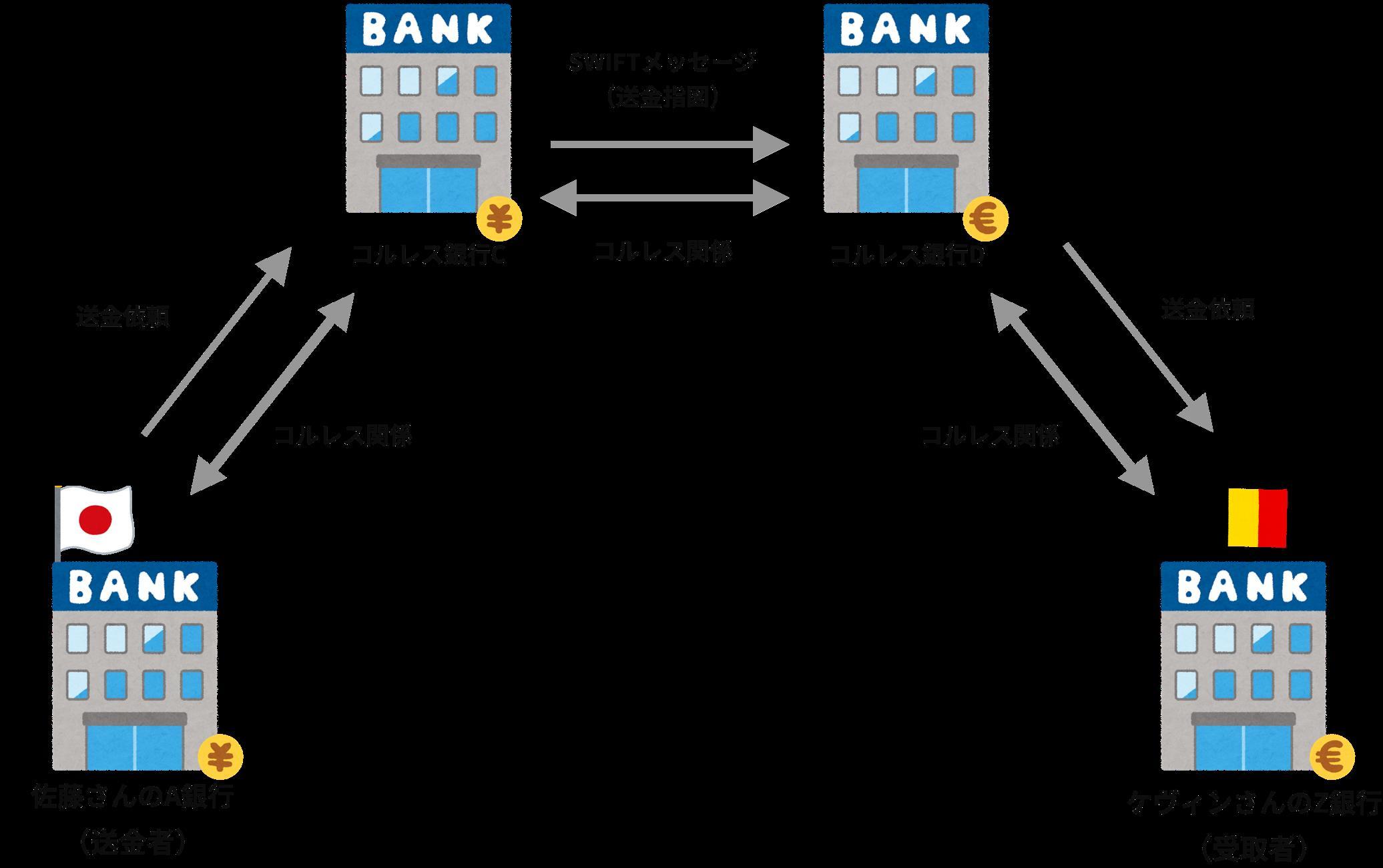 暗号資産(仮想通貨)カルダノ(ADA)とは? 特徴と今後の将来性・買い方 | MAStand